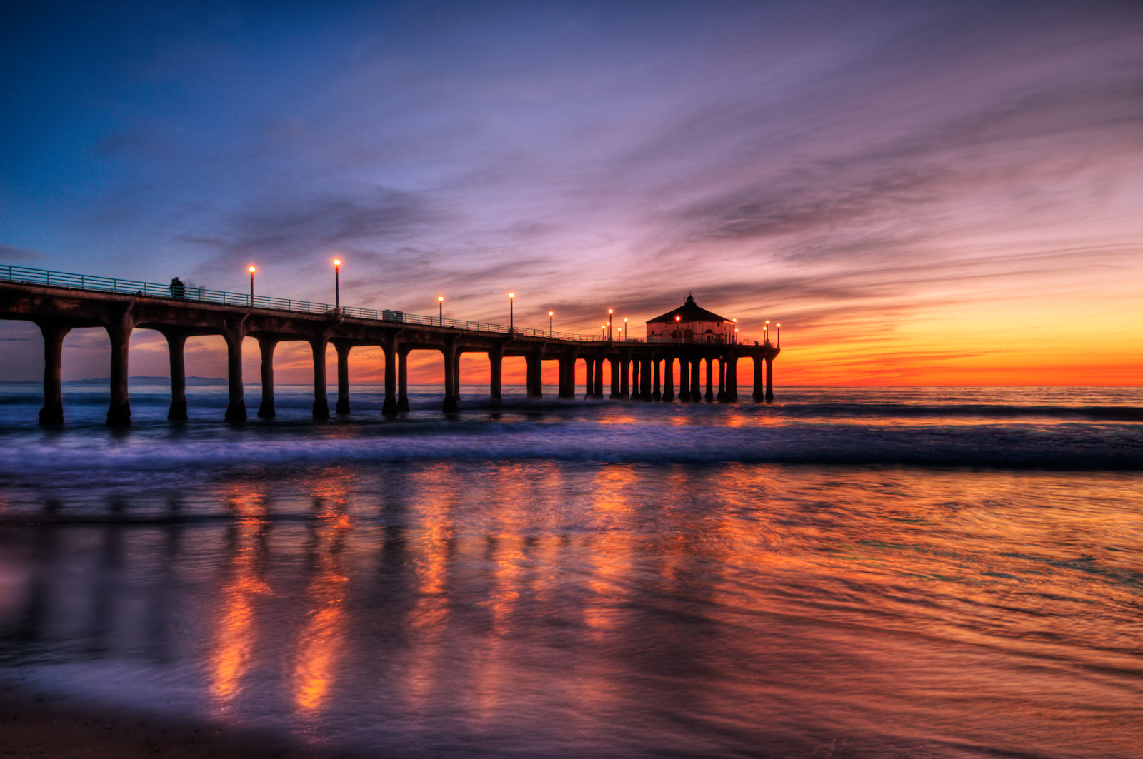 Manhattan Beach Wallpaper: 55+ Beach Sunset Backgrounds