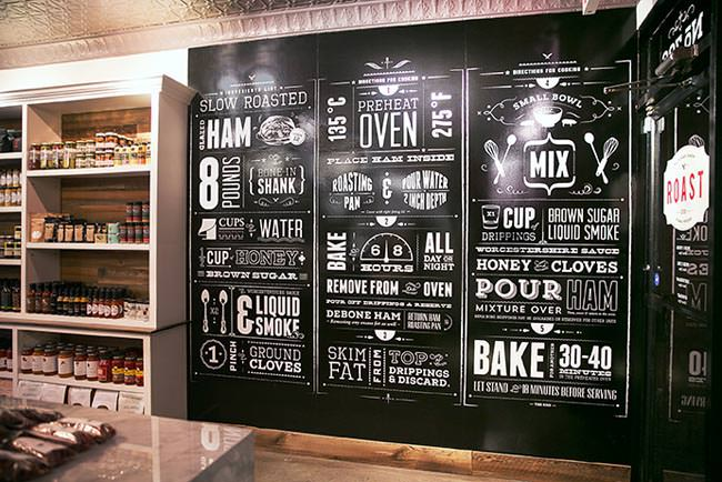 Typographic Wall Art Design