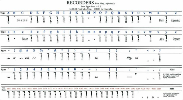 Recorders Font for Music