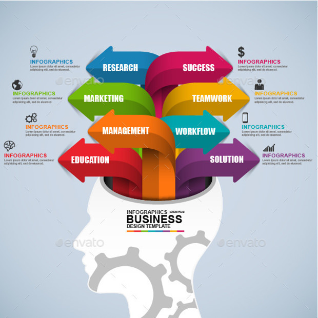 Business Brain Vector Design Template