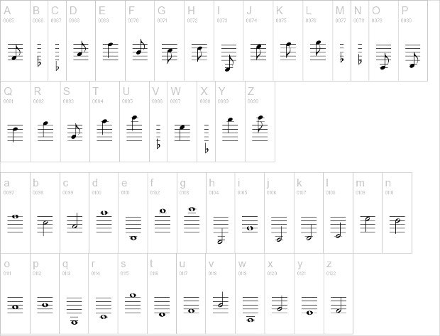 Set of Lassus Music Fonts