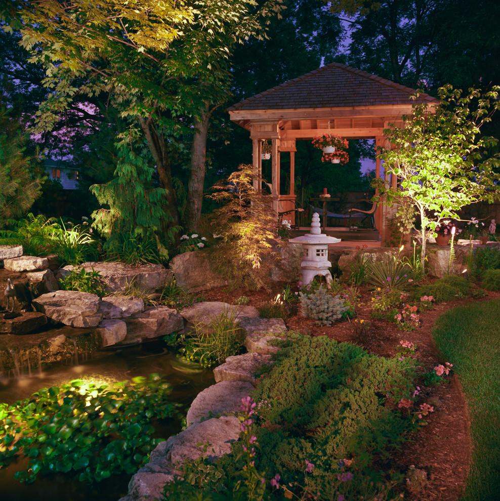 classic backyard pond design