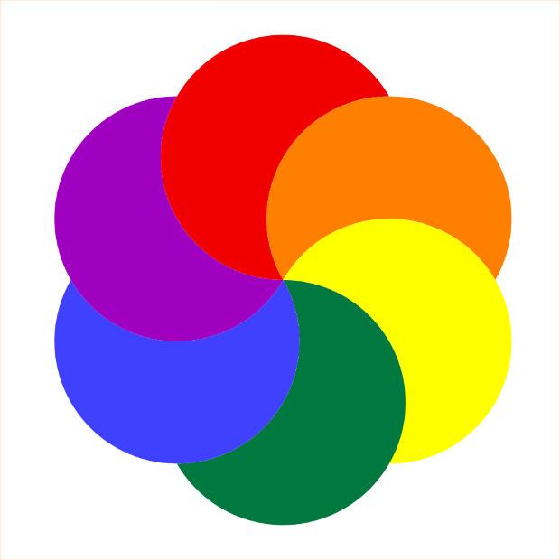 Circle shaped Rainbow