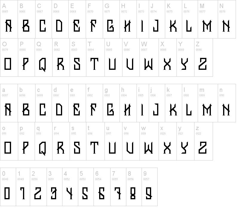 Banten Unfamous Font Style