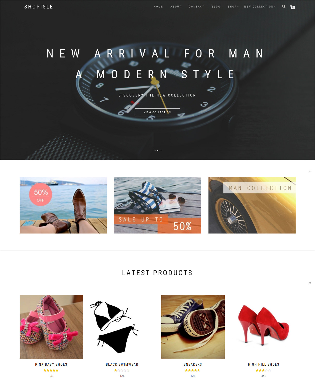 Shopo Ecommerce Theme Design