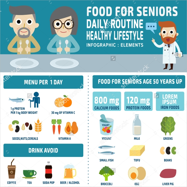 healthy food concept brochure