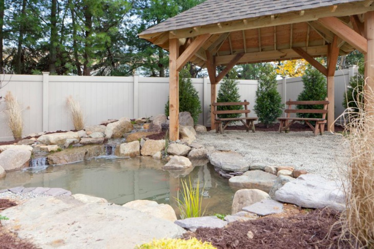 18 garden pond designs ideas design trends premium for Koi pond shade ideas