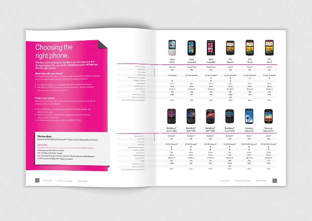 mobile business magazine design
