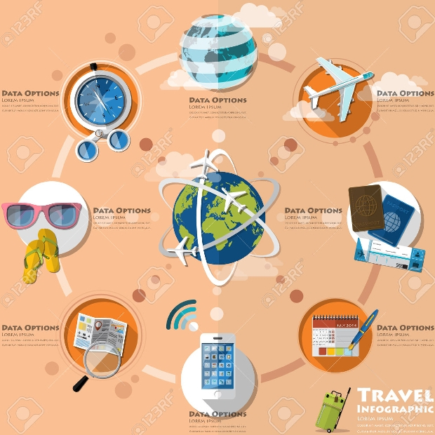 Travel Journey Infographic Design