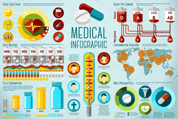 flat-medical-infographic-design