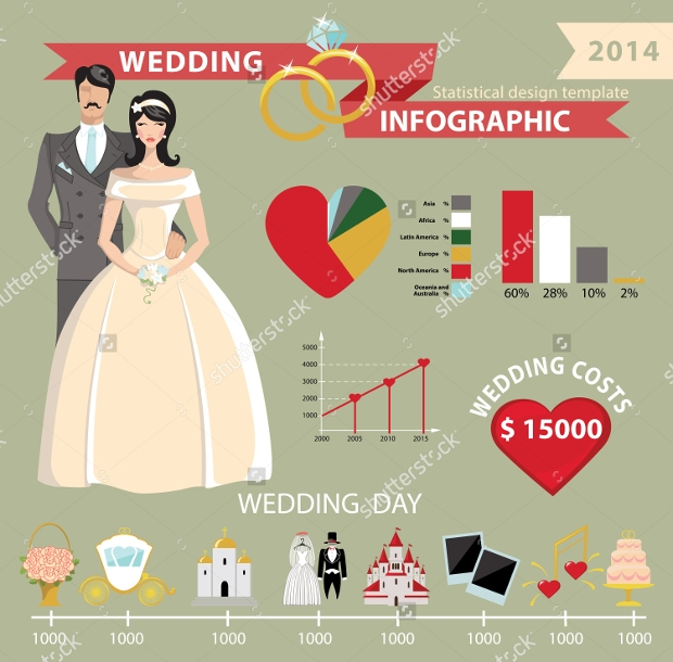 Wedding Day Infographic Design