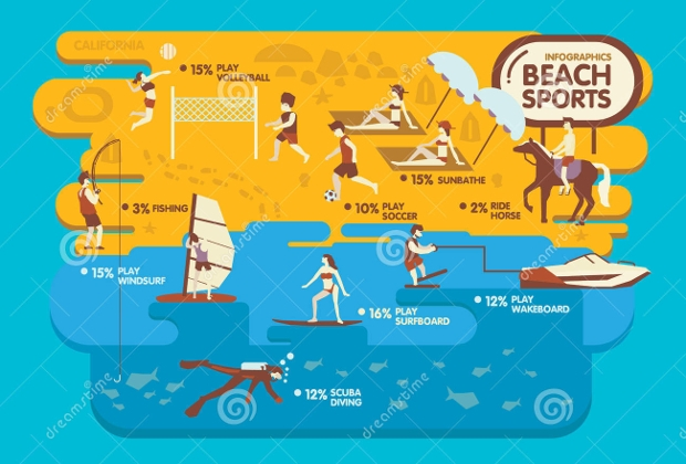 Beach Sports Infographic Design