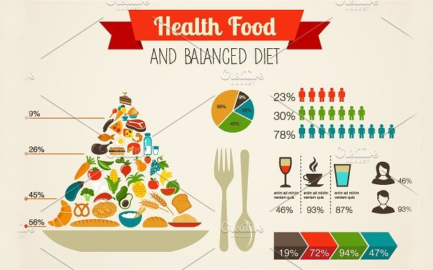 Helath Food Infographic Design