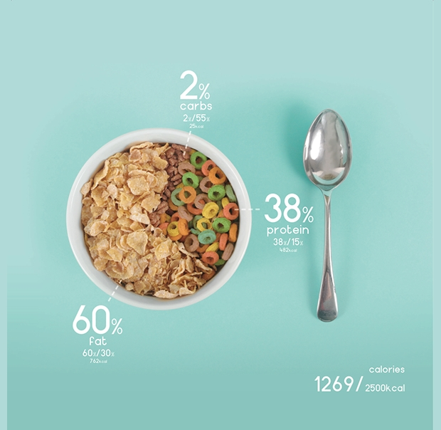 Sample Food Infographic Design