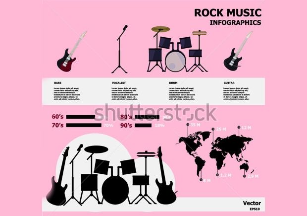 Rock Music Infographic Design
