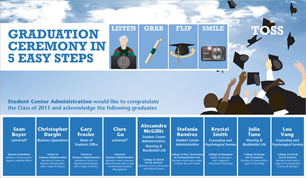 graduation congratulations banner