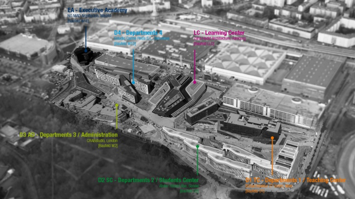 q-view-of-various-centres