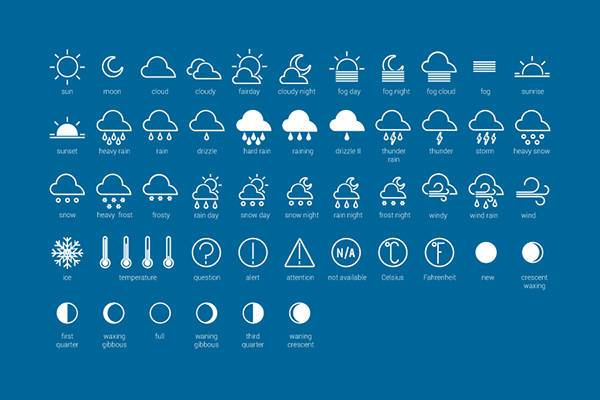 Weather Stroke Icons for Desktop
