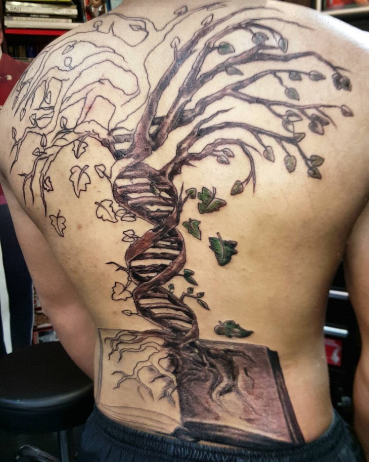 Tattoo Ideas On Back: 22+ Back Tattoo Designs, Ideas