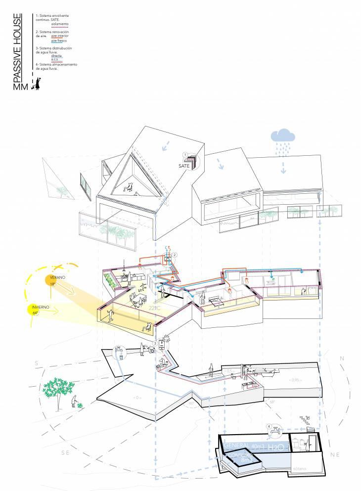 15 house axonometric1