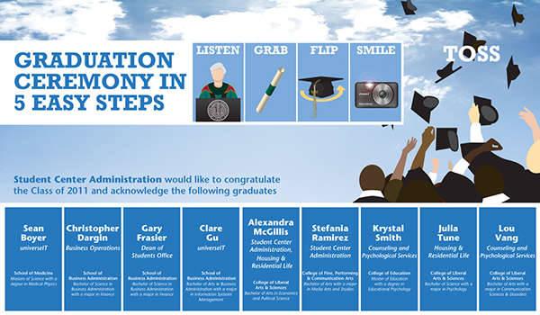 Printable Graduation Congratulations Banner