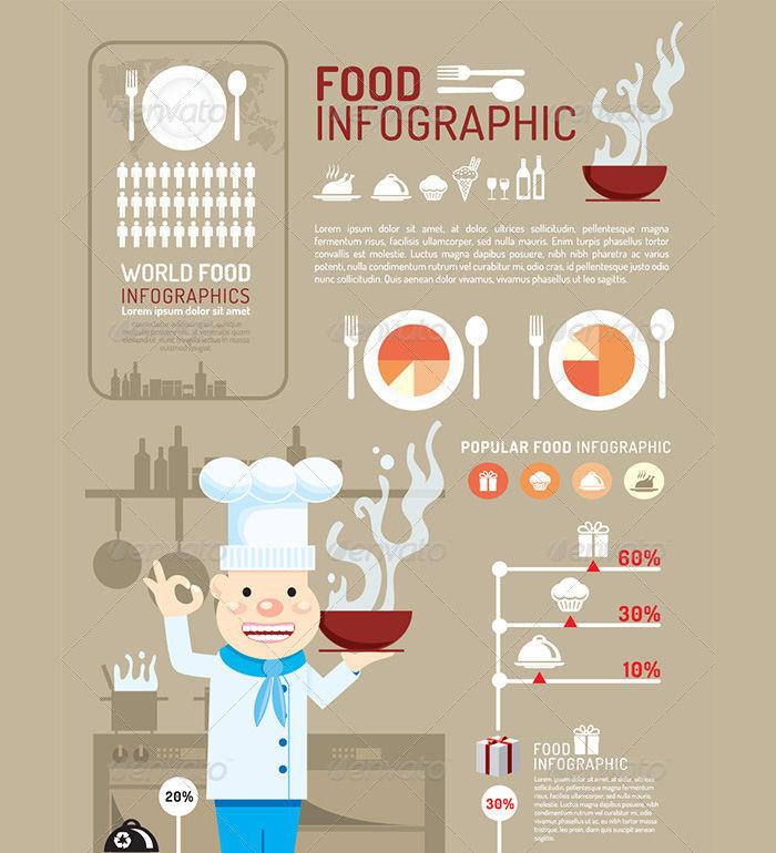 food concept vector illustration