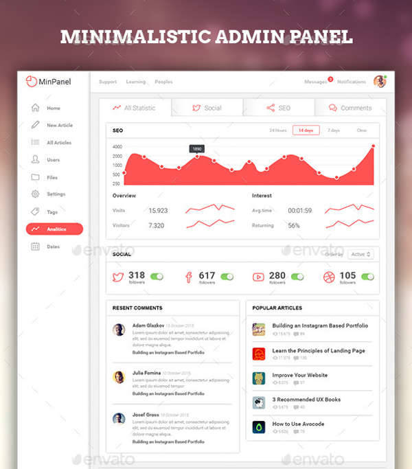 minpanel admin panel design