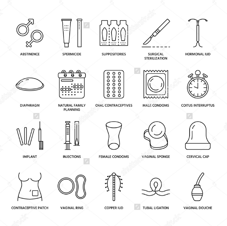 contraceptives icons